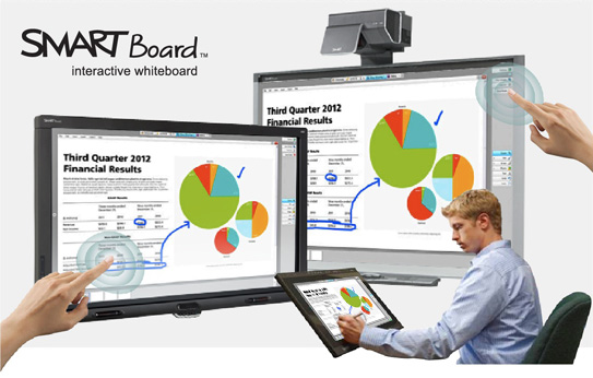 i-CONTROL | SMART Board - World's Leading Provider Interactive ...